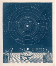 Orrery Solar System Blue