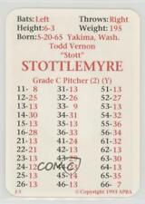 1993 APBA Baseball 1992 Season #TOST Todd Stottlemyre Toronto Blue Jays Card