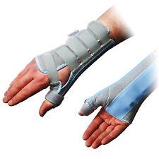 TalarMade Airprene Wrist Thumb Sprain Strain Carpal Tunnel Support Brace Splint