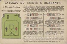 SPORTS GAMBLING TABLEAU DU TRENTE & QUARANTE A MONTE-CARLO