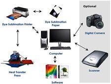 Sublimation pAPER sub ink Heat Transfer Paper  heat press machine 3D