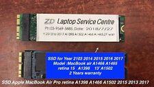 """SSD for Apple MacBook Mac Pro iMac Retina 21.5"""" 27"""" 4K 5K upgrade 500GB 1TB 2TB"""