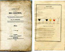 Atlas de l'Abrégé élémentaire de chimie de J.-L.Lassaigne
