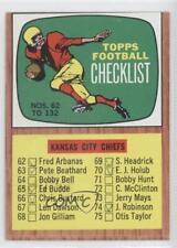 1966 Topps #132 Checklist Football Card