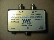 VAC S-VIDEO TO COMPOSIT 12-24 VDC/VAC MOD. YCVB/ENC