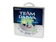 Monofilo Team Daiwa T.D. line pesca spinnig, casting, mare, fiume, lago