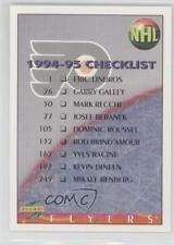 1994-95 Score #271 Checklist Hockey Card