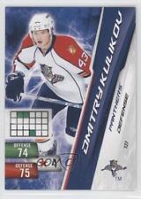2010-11 Panini Adrenalyn XL #127 Dmitry Kulikov Florida Panthers Hockey Card