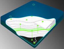 Beddream Wasserkern/matratze SOFTSIDE MONO 160-220 x 200-220 cm