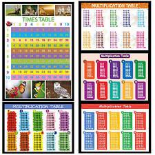 I tempi di moltiplicazione/poster tabella fino a A0 di dimensioni, cornici disponibili
