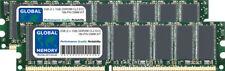 2GB (2 x 1GB) DDR 266MHz PC2100 184-PIN ECC UDIMM SERVER/WORKSTATION RAM KIT