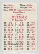 1974 APBA Baseball 1973 Season #ROME Roger Metzger Houston Astros Card