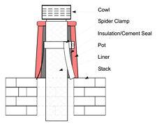 Unique chimney liner spider clamp support 4,5,6,7,8 inch flue , not pot hanger
