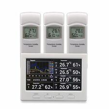 Funk Thermometer Froggit DL5000 Wetter Datenlogger mit bis zu 8 Funksensoren