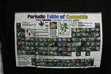 CANNABIS PERIODIC TABLE MARIJUANA INDICA SATIVA T-SHIRT