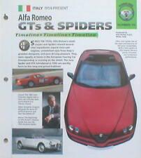 ALFA ROMEO GT Timeline History Brochure: Spider,2000 GTV,Giulietta,GTA,GTV6,
