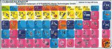 Steinberg Cubase / Nuendo Keyboard Stickers !!! NEW !!!
