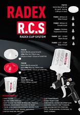 RADEX Cup System   RADEX