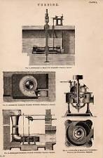 1868 PRINT ~ TURBINE ~ SCHIELE'S WATER WHEELS ~ FONTAINE & BRAULT'S