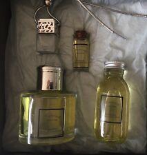 A Beautiful Designer Fragranced GIft set