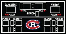 Scoreboard, hockey scoreboard, hockey decor, hockey wall art, kids hockey decor