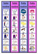Potty visual Tiras ~ ~ Tiras visual Inodoro ayudar a explicar procedimiento ~ Sen ~ trabajo