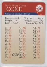2000 APBA MLB #DACO David Cone New York Yankees Baseball Card