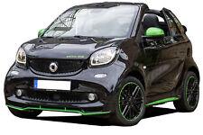 Smart-ForTwo Coupé & Cabrio/CABRIO Electric Drive-Operator 's manual