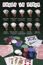 Poster Hands in Poker