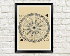 ASTROLOGY CARDS PRINT: Vintage Fortune Telling Art Illustration
