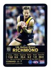 2009 TeamCoach (136) Nathan BROWN Richmond
