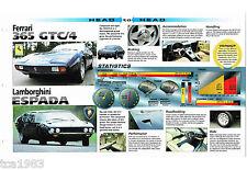 FERRARI 365 GTC/4 vs Lamborghini ESPADA Road Test Brochure, 365GTC