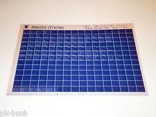 Microfich Ersatzteilkatalog Suzuki RM 250 Stand 09/1997