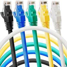 RETE Ethernet RJ45 Cat5e Router Internet Cavo 0.25m fino a 50m METRO all'ingrosso