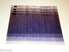 Microfich Ersatzteilkatalog Daihatsu Charade G200 / G201 Stand 05/1993