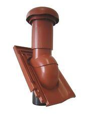 Klöber Sanitärentlüfter Venduct für Flachdachpfanne Walther W 4, Koramic L 15