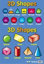 Apprendre à identifier des formes en 3D et 2D Mini Poster 40 x 60 cm