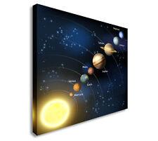 Sistema SOLARE PIANETI Illustrazione Arte Tela Stampa a basso costo Wall Art SQ