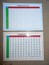 A4 Multiplication Squares - Times Tables -Numeracy Teaching Resource KS1/KS2/KS3