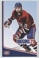 2006-07 Montreal Canadiens Team Issue #21 Chris Higgins Hockey Card