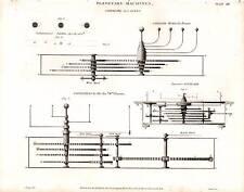 1820 DATATO stampa l'astronomia planetaria macchine satellitian Pearson satelliti ecc.