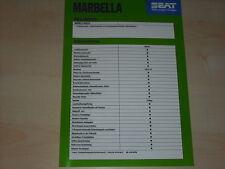 41743) Seat Marbella Besito technische Daten & Ausstattung Prospekt 01/1995