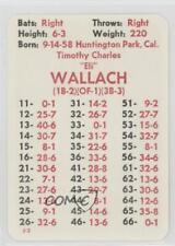 1982 APBA Baseball 1981 Season #TIWA Tim Wallach Montreal Expos Rookie Card