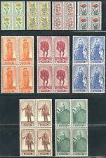 BELGIE 814/822 Senaat IV ** postfris blok van vier