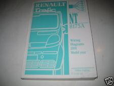 Wiring Diagrams Schaltpläne Renault Trafic Model Year 2001