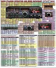 YAESU  FTDX-9000D FTDX-9000 AMATEUR HAM RADIO DATACHART GRAPHIC INFO (INDEXED)