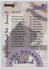 1995-96 Donruss Checklists #6 Checklist Hockey Card