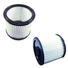 1-2-4 Filter passend Einhell Inox 1250 1300 1450-W 1450-WA waschbar Faltenfilter