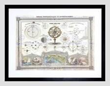 Gráfico 1852 Vuillemin astronómico cosmographical Vintage enmarcado impresión B12X2175