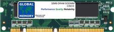 32MB DRAM SODIMM MEMORY RAM FOR CISCO 827-4V ROUTER ( MEM820-32D )